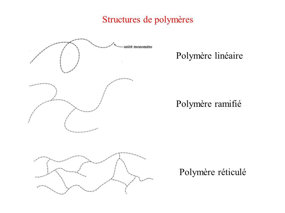 Structures de polymères