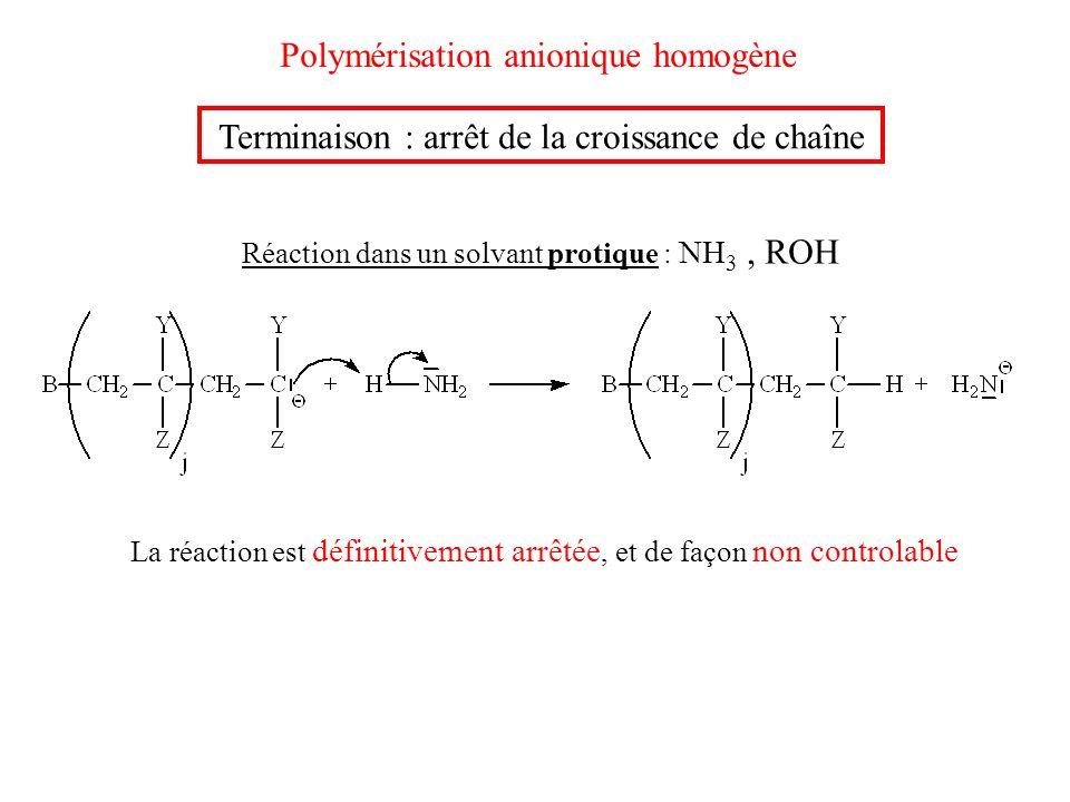 Polymérisation anionique homogène