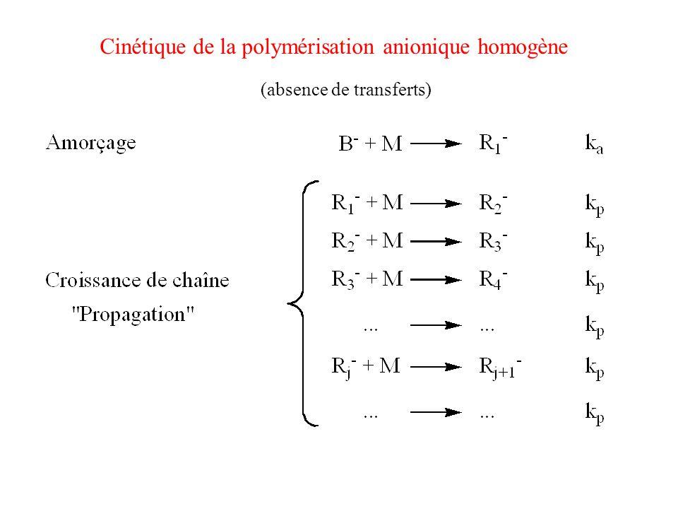 Cinétique de la polymérisation anionique homogène