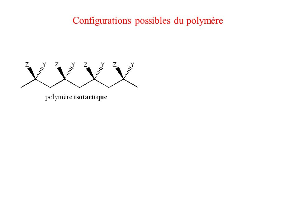 Configurations possibles du polymère