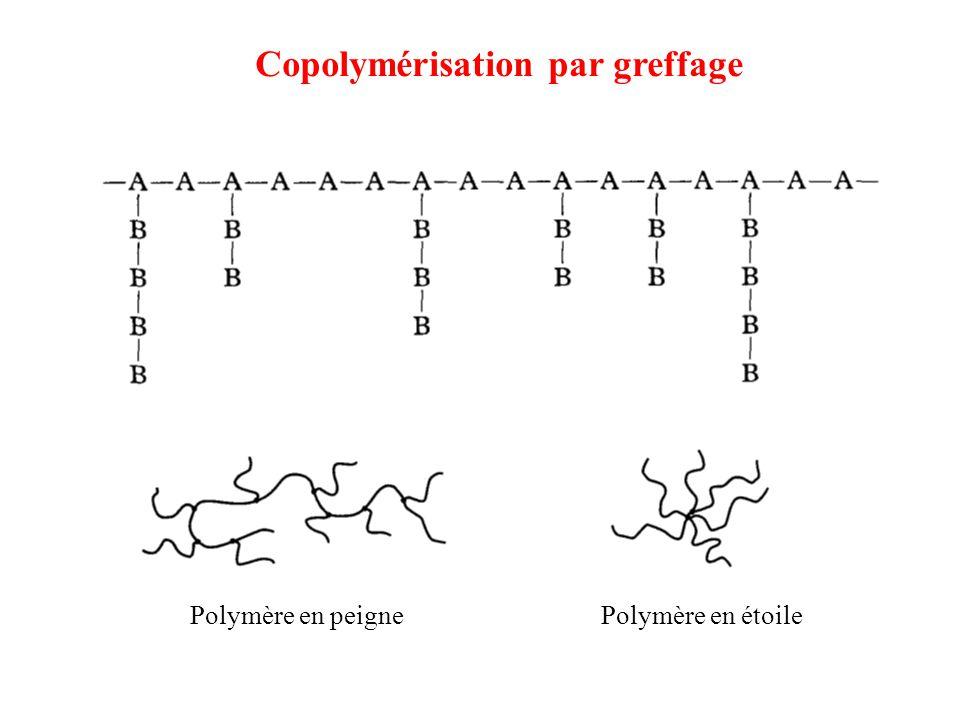 Copolymérisation par greffage
