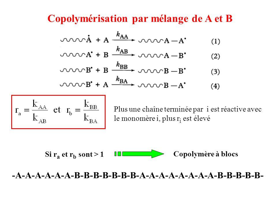 Copolymérisation par mélange de A et B