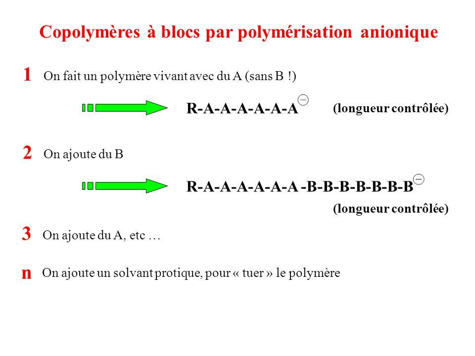 1 2 3 n Copolymères à blocs par polymérisation anionique R-A-A-A-A-A-A