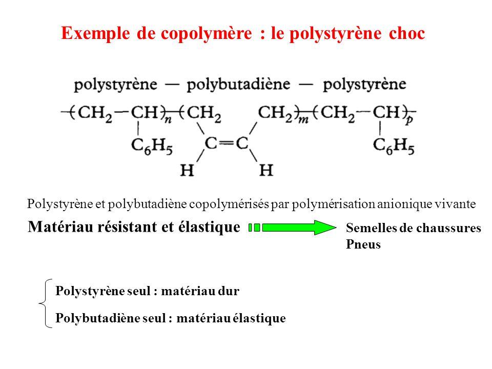 Exemple de copolymère : le polystyrène choc