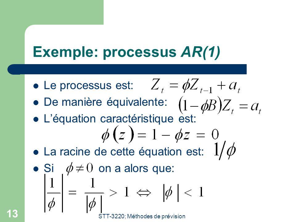 Exemple: processus AR(1)