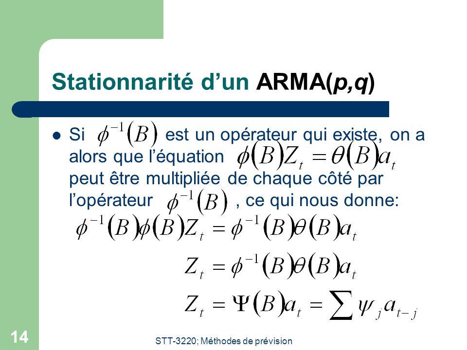 Stationnarité d'un ARMA(p,q)