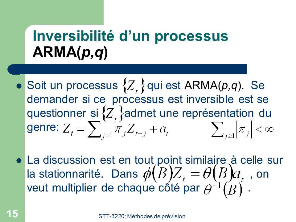 Inversibilité d'un processus ARMA(p,q)