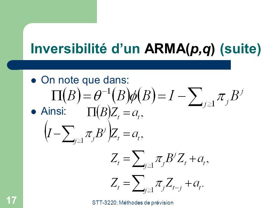 Inversibilité d'un ARMA(p,q) (suite)