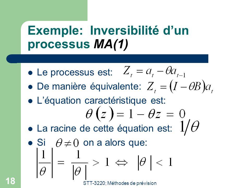 Exemple: Inversibilité d'un processus MA(1)