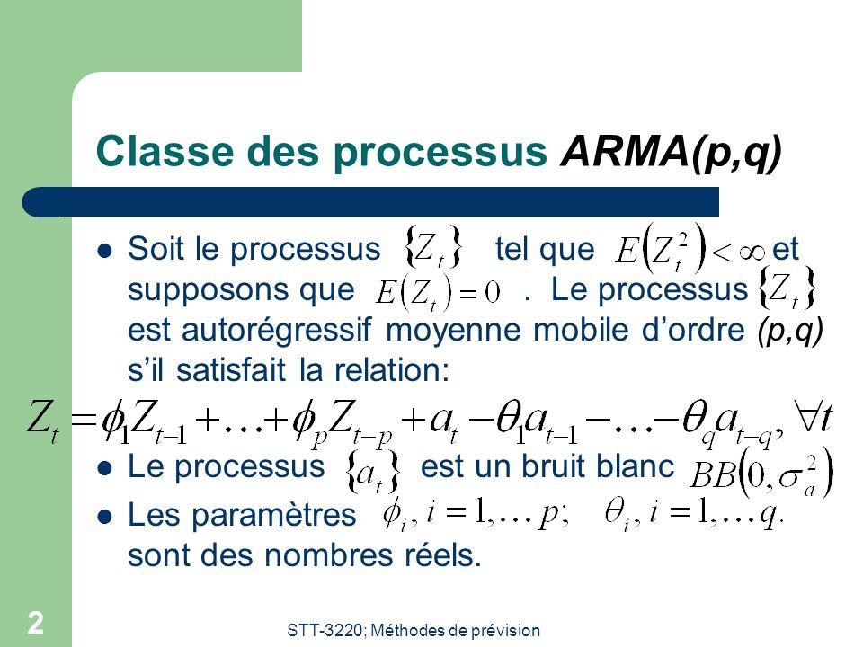 Classe des processus ARMA(p,q)