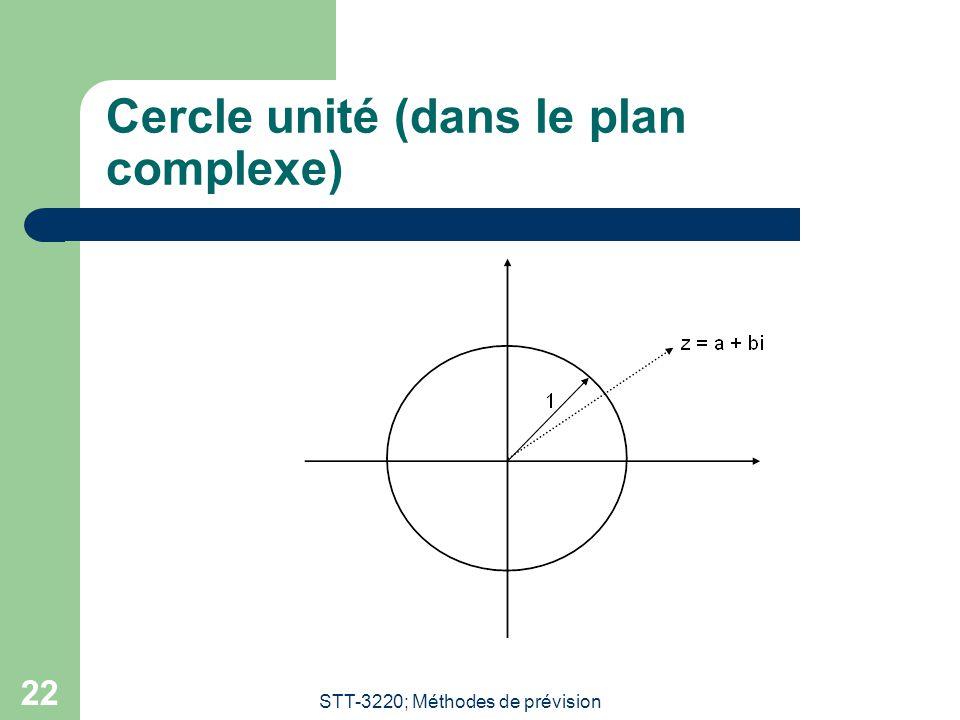Cercle unité (dans le plan complexe)