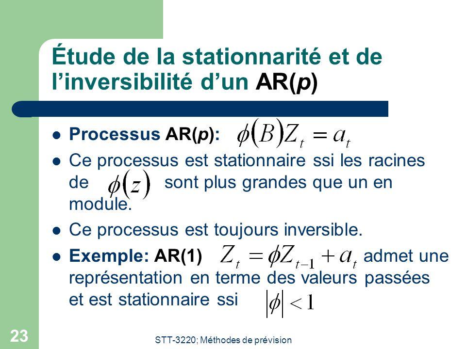 Étude de la stationnarité et de l'inversibilité d'un AR(p)