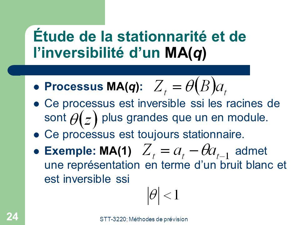 Étude de la stationnarité et de l'inversibilité d'un MA(q)