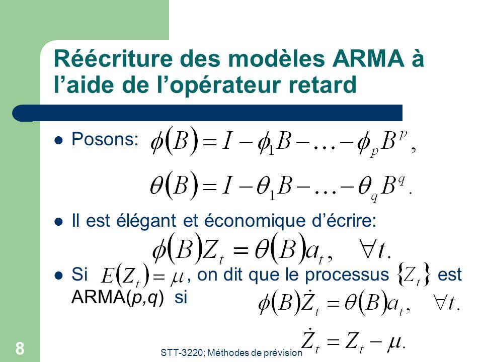 Réécriture des modèles ARMA à l'aide de l'opérateur retard