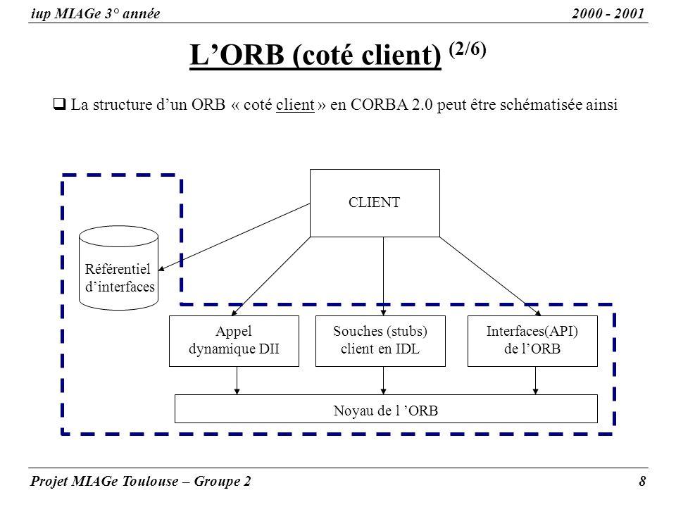 L'ORB (coté client) (2/6)