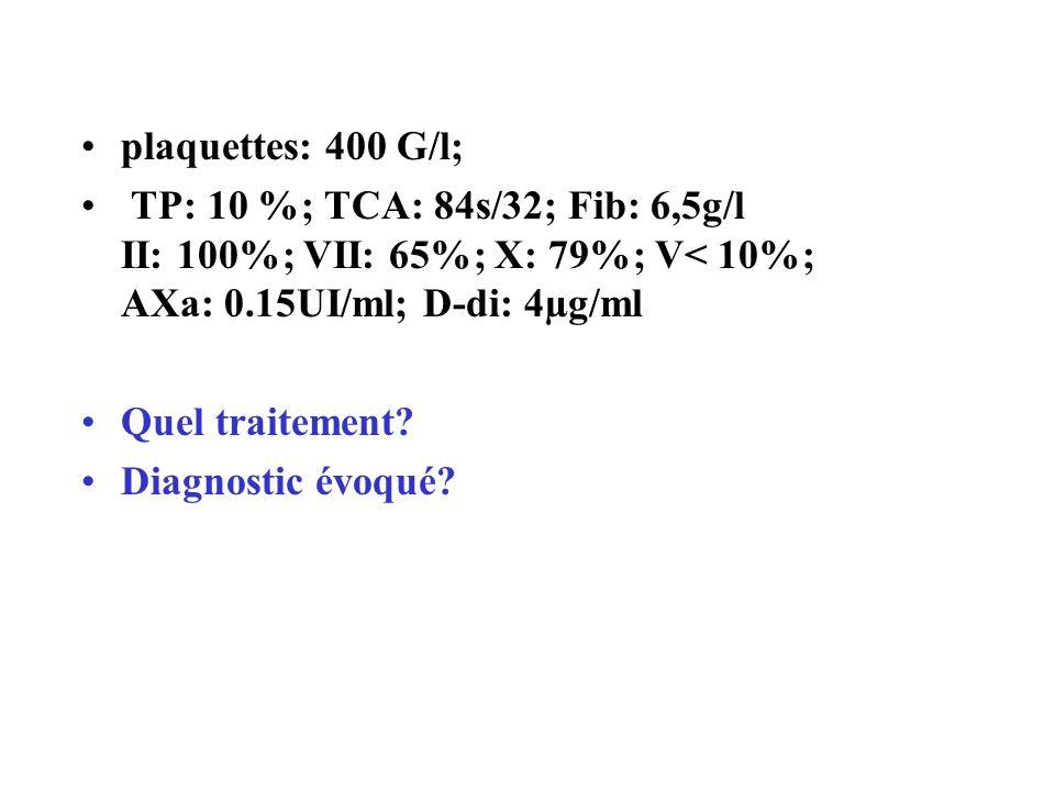 plaquettes: 400 G/l; TP: 10 %; TCA: 84s/32; Fib: 6,5g/l II: 100%; VII: 65%; X: 79%; V< 10%; AXa: 0.15UI/ml; D-di: 4µg/ml.