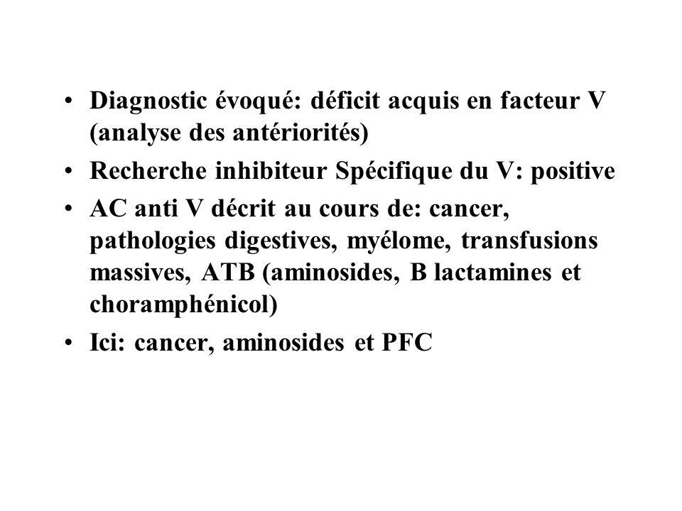 Diagnostic évoqué: déficit acquis en facteur V (analyse des antériorités)