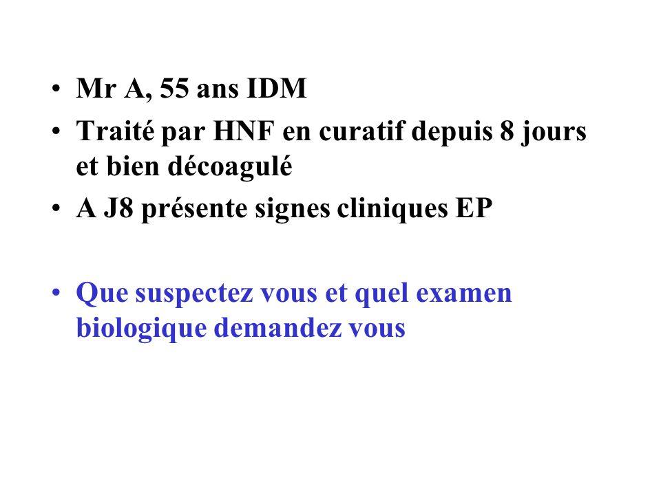 Mr A, 55 ans IDM Traité par HNF en curatif depuis 8 jours et bien décoagulé. A J8 présente signes cliniques EP.