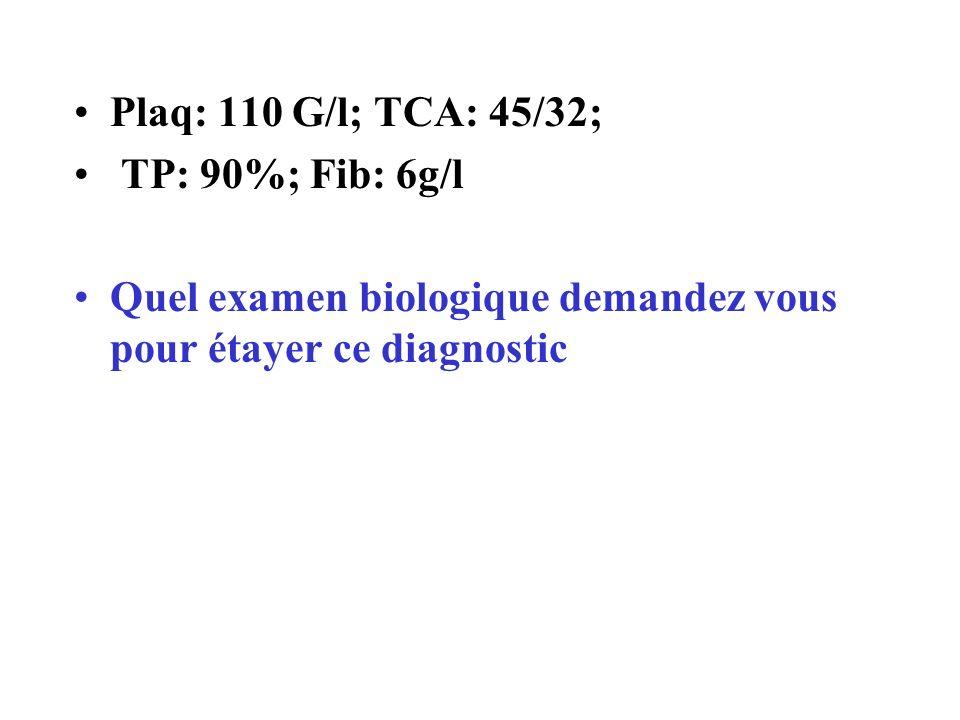 Plaq: 110 G/l; TCA: 45/32; TP: 90%; Fib: 6g/l.