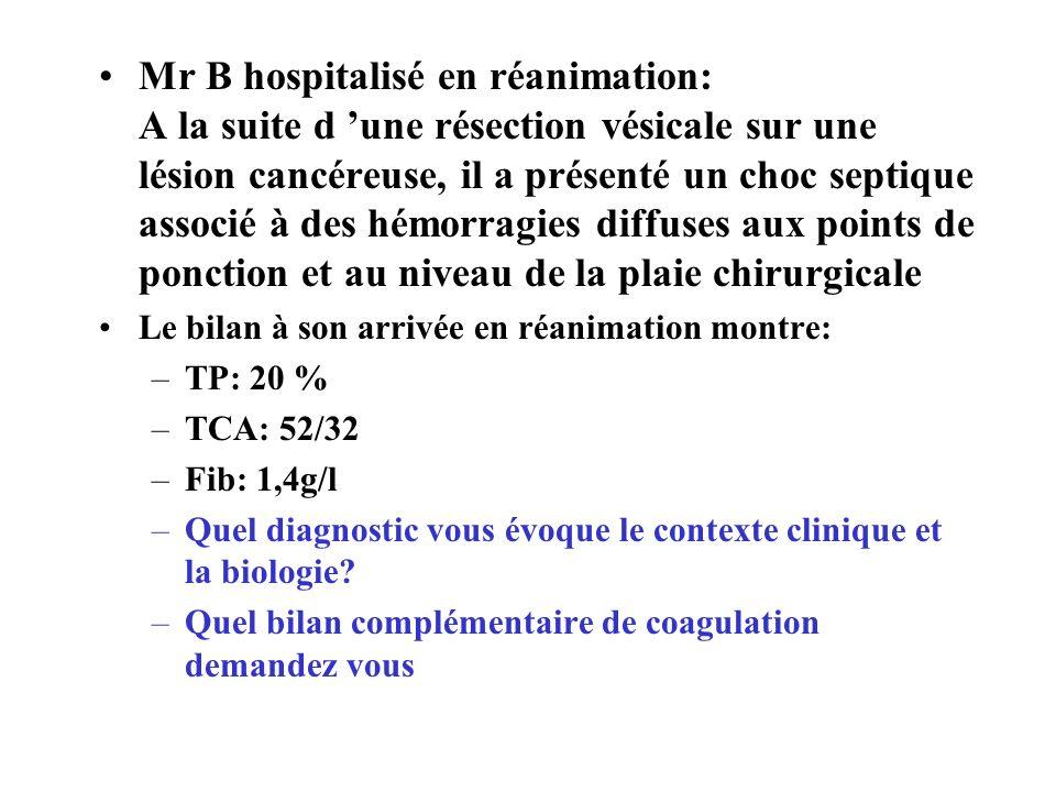 Mr B hospitalisé en réanimation: A la suite d 'une résection vésicale sur une lésion cancéreuse, il a présenté un choc septique associé à des hémorragies diffuses aux points de ponction et au niveau de la plaie chirurgicale
