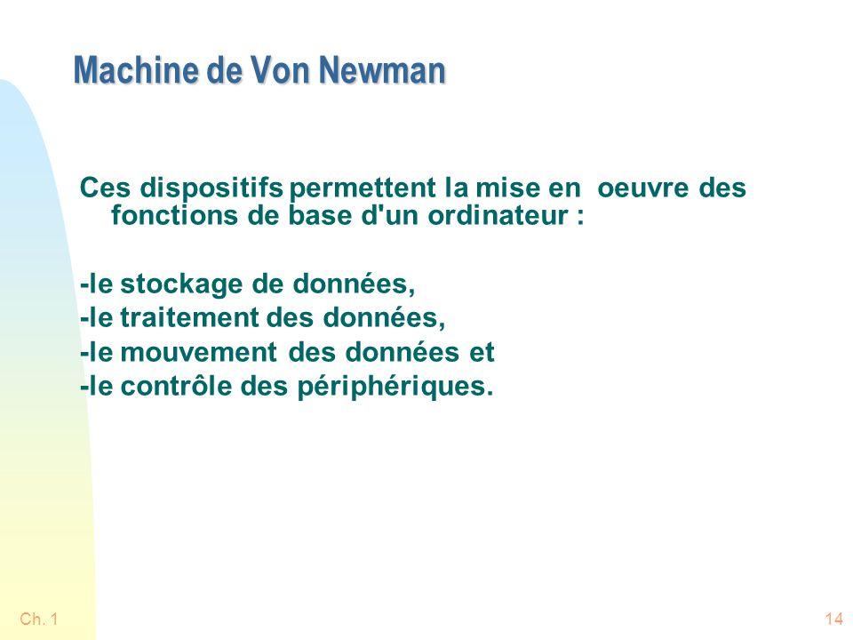 Machine de Von Newman Ces dispositifs permettent la mise en oeuvre des fonctions de base d un ordinateur :