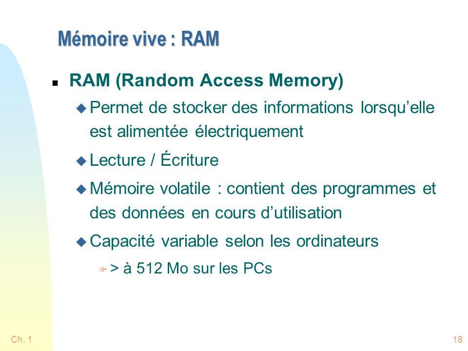 Mémoire vive : RAM RAM (Random Access Memory)