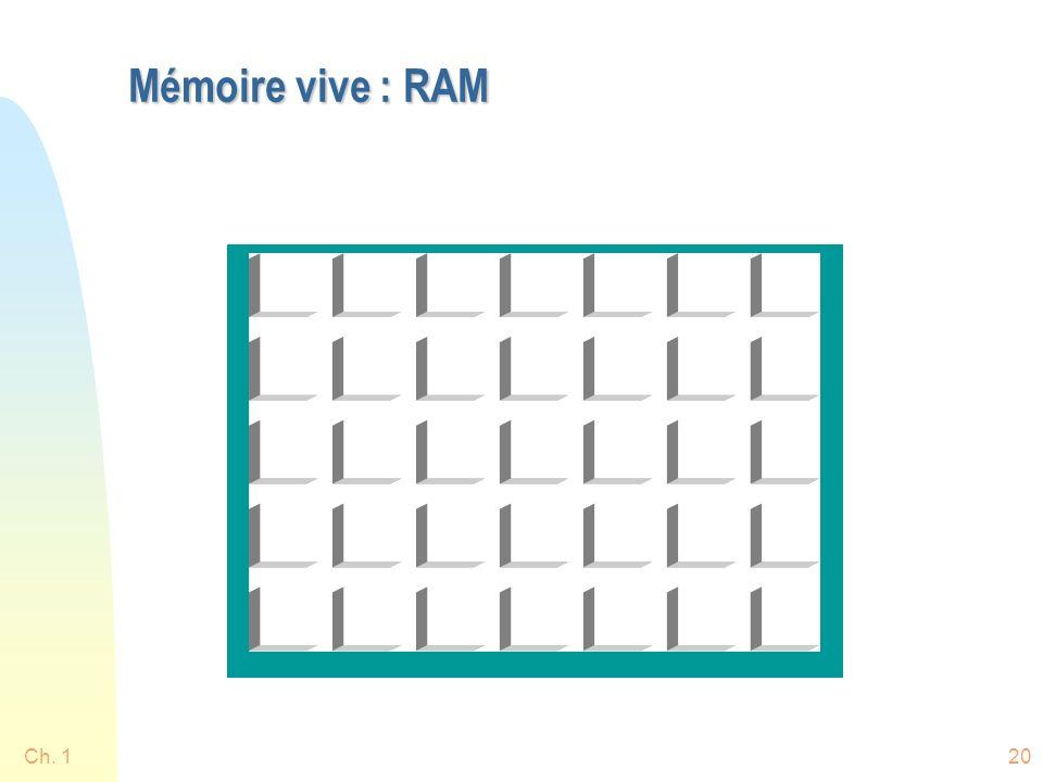 Mémoire vive : RAM Ch. 1