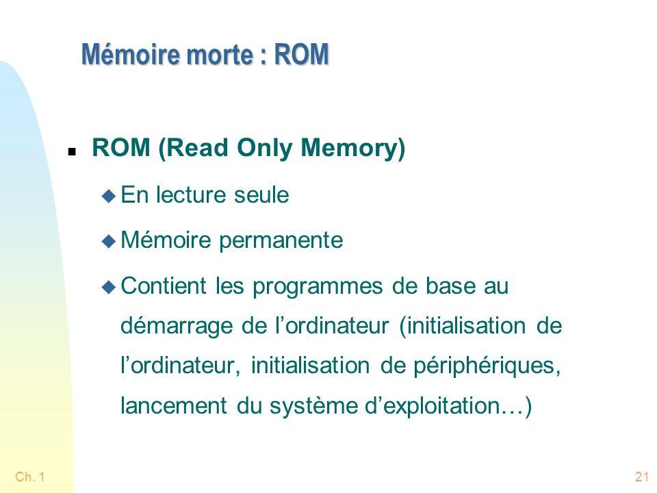 Mémoire morte : ROM ROM (Read Only Memory) En lecture seule