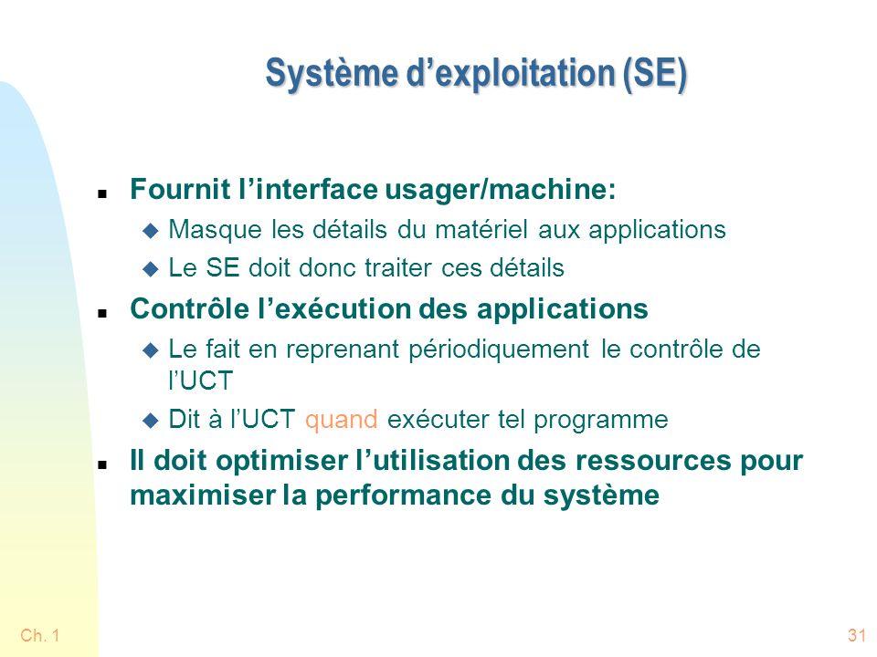 Système d'exploitation (SE)