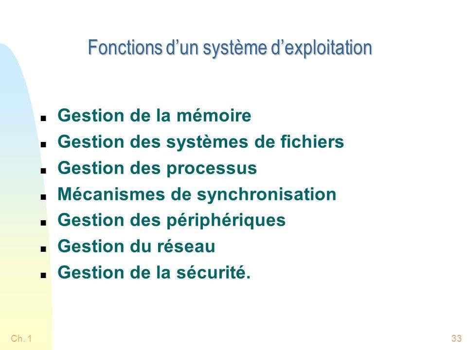 Fonctions d'un système d'exploitation