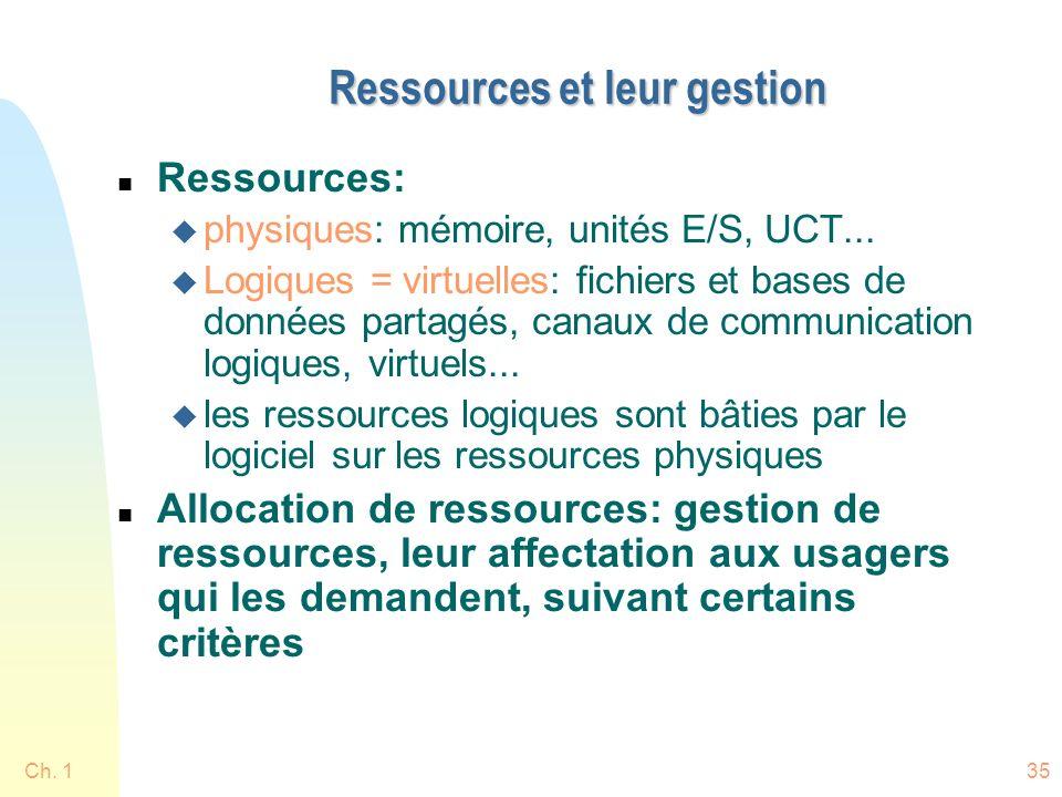 Ressources et leur gestion