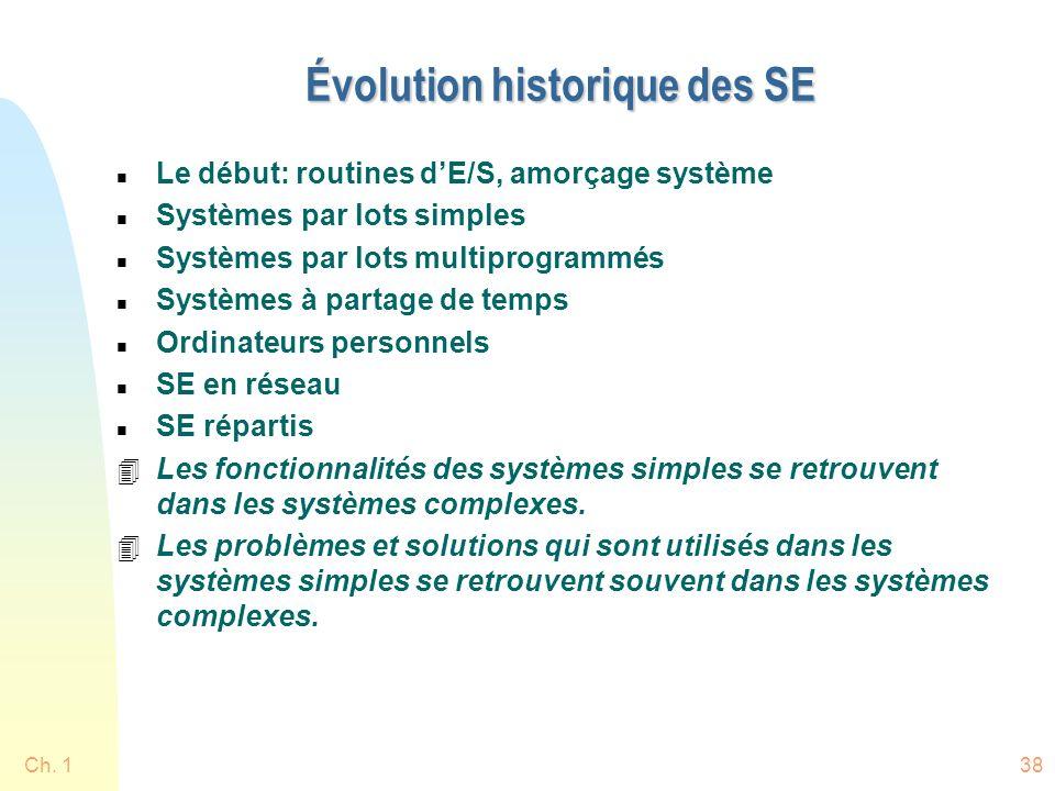 Évolution historique des SE