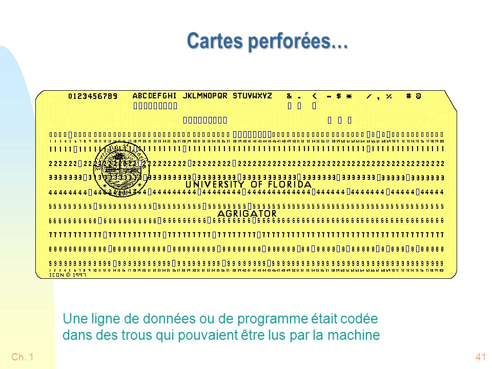 Cartes perforées… Une ligne de données ou de programme était codée dans des trous qui pouvaient être lus par la machine.