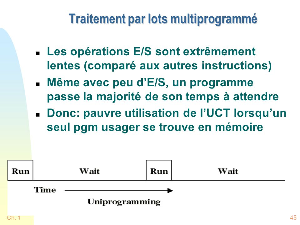 Traitement par lots multiprogrammé