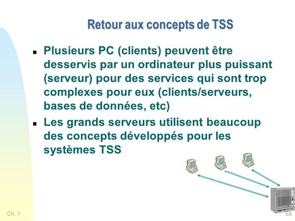 Retour aux concepts de TSS