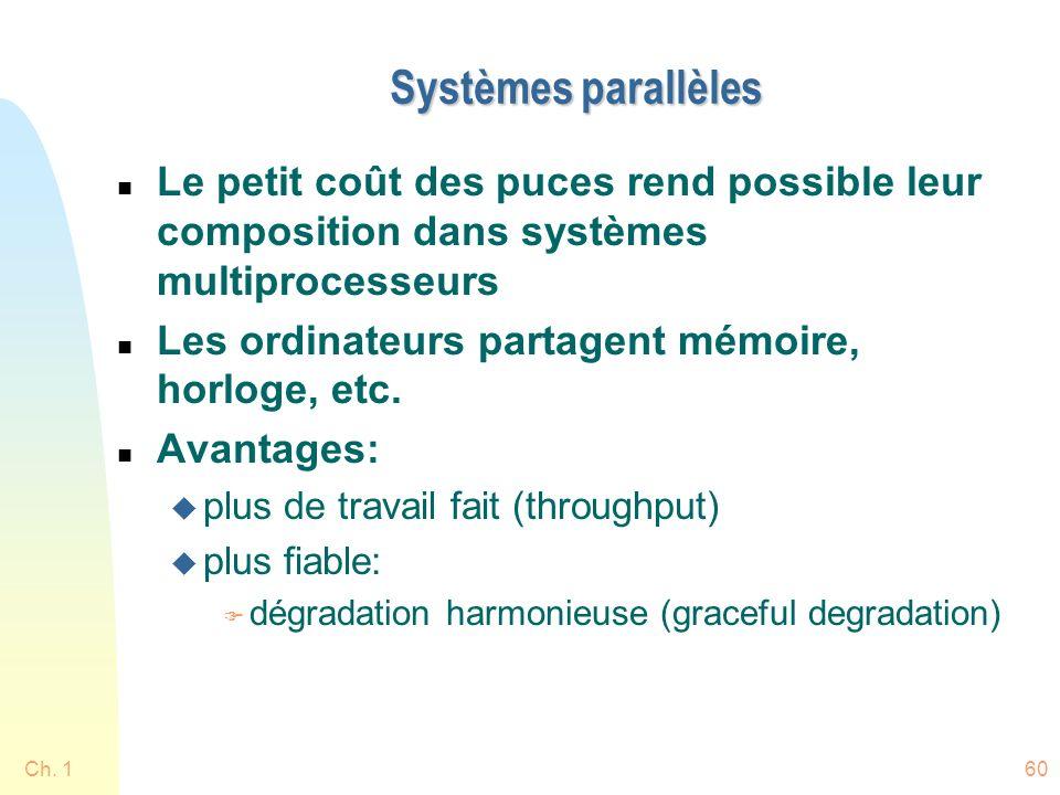 Systèmes parallèles Le petit coût des puces rend possible leur composition dans systèmes multiprocesseurs.
