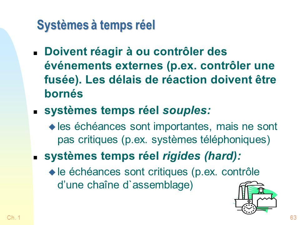 Systèmes à temps réel Doivent réagir à ou contrôler des événements externes (p.ex. contrôler une fusée). Les délais de réaction doivent être bornés.