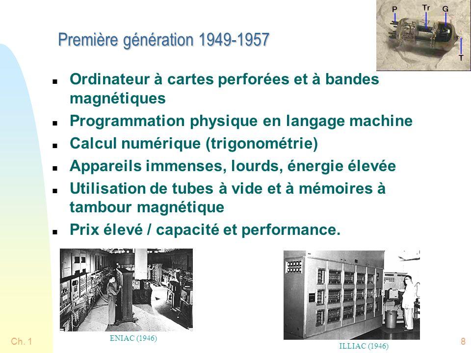 Première génération 1949-1957 Ordinateur à cartes perforées et à bandes magnétiques. Programmation physique en langage machine.