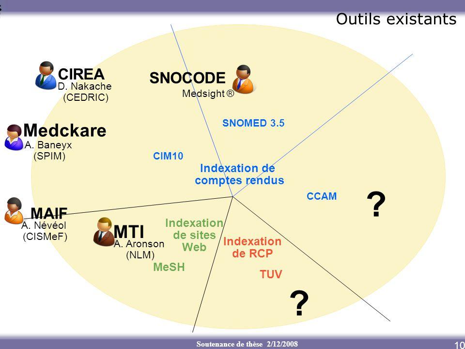 Indexation de sites Web