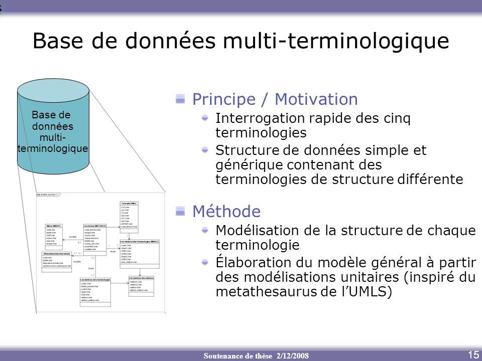 Base de données multi-terminologique