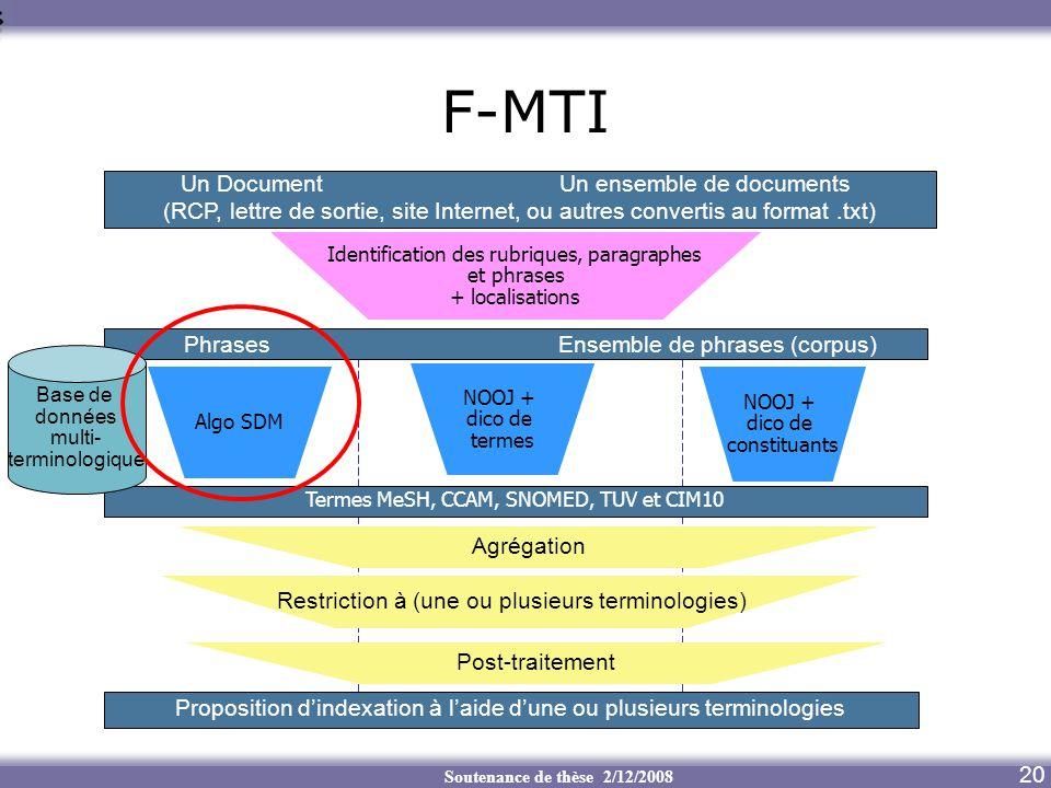 F-MTI Un Document Un ensemble de documents