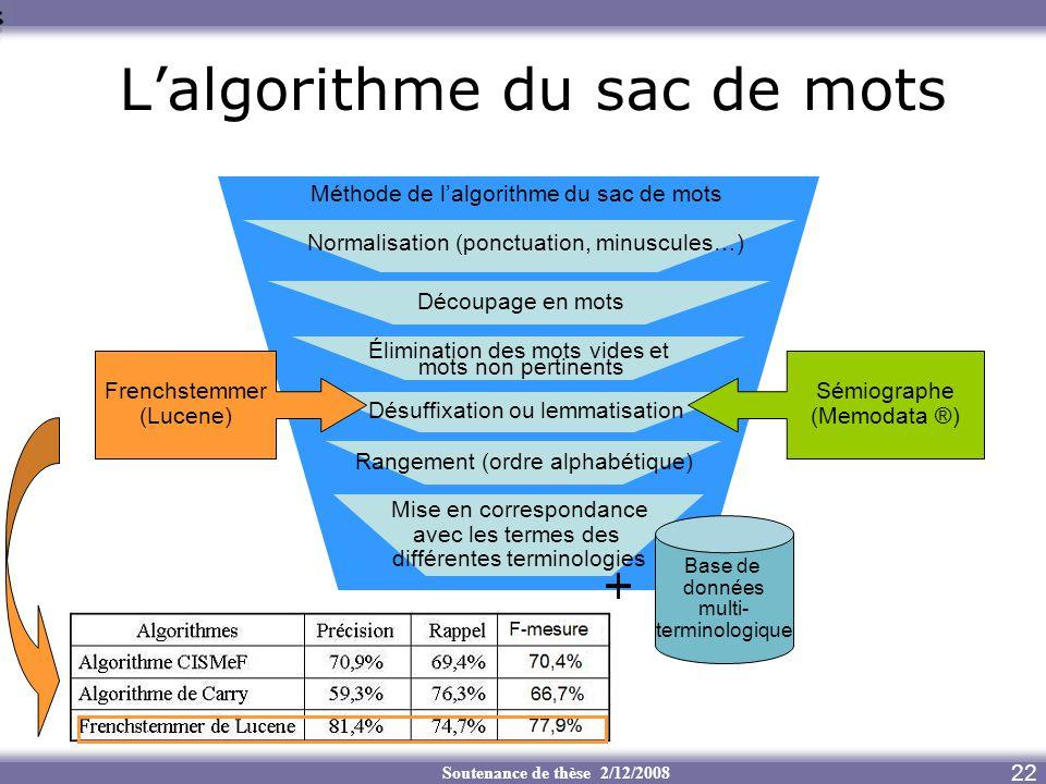 L'algorithme du sac de mots
