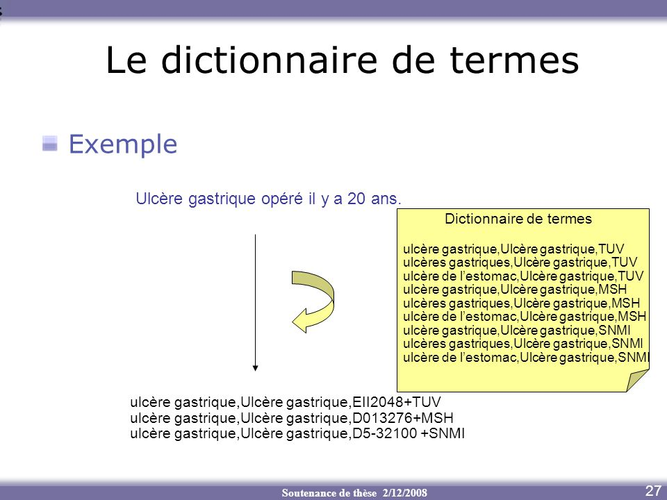 Le dictionnaire de termes