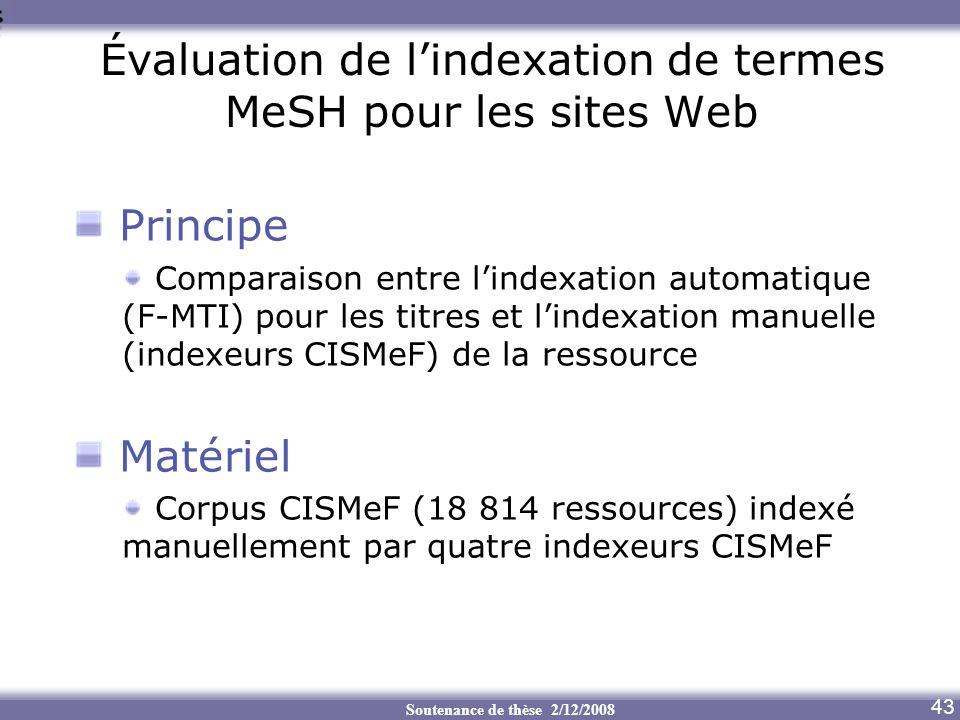 Évaluation de l'indexation de termes MeSH pour les sites Web