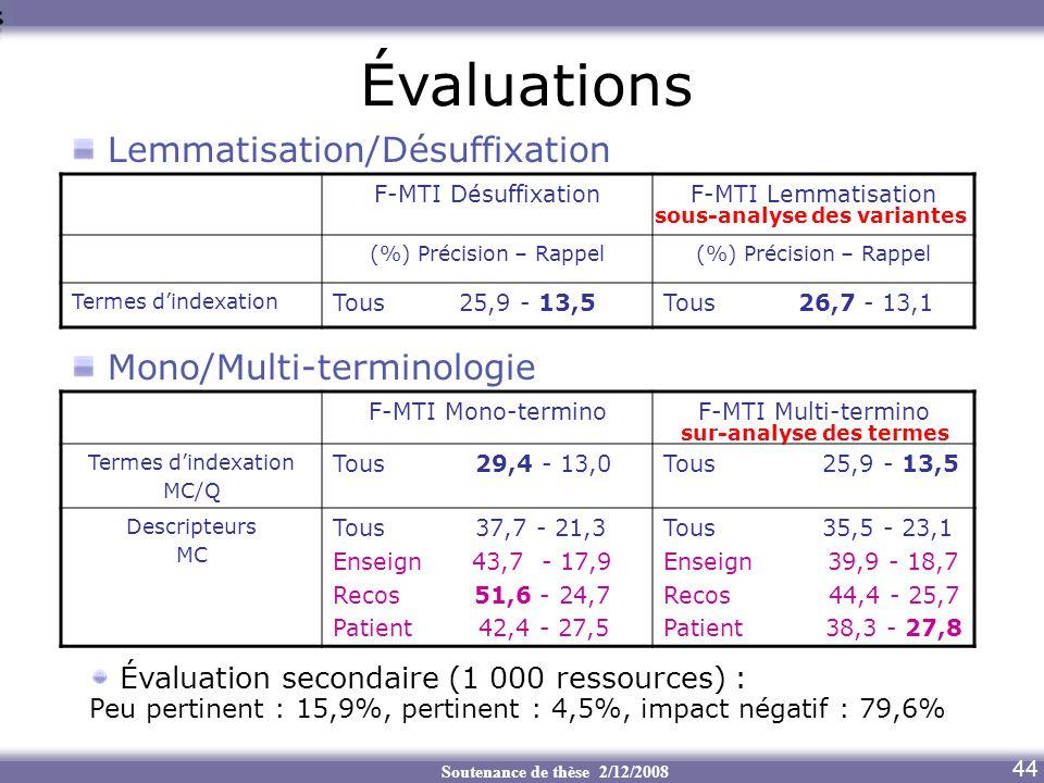 Évaluations Lemmatisation/Désuffixation Mono/Multi-terminologie