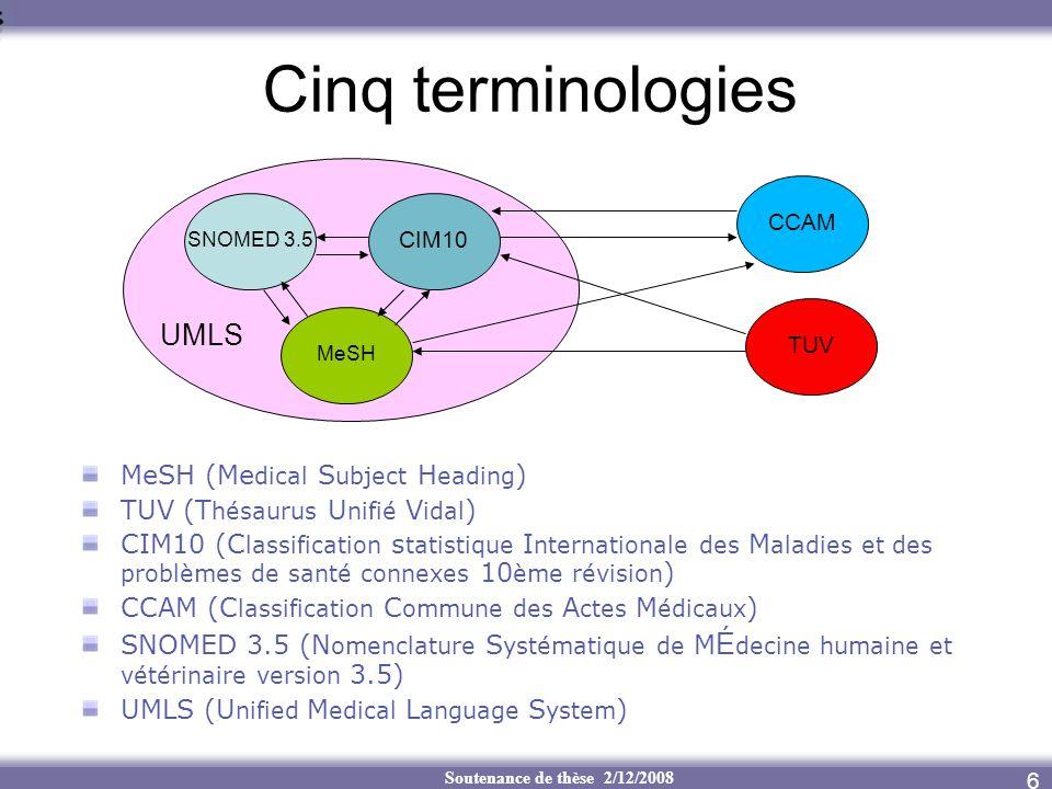 Cinq terminologies UMLS MeSH (Medical Subject Heading)