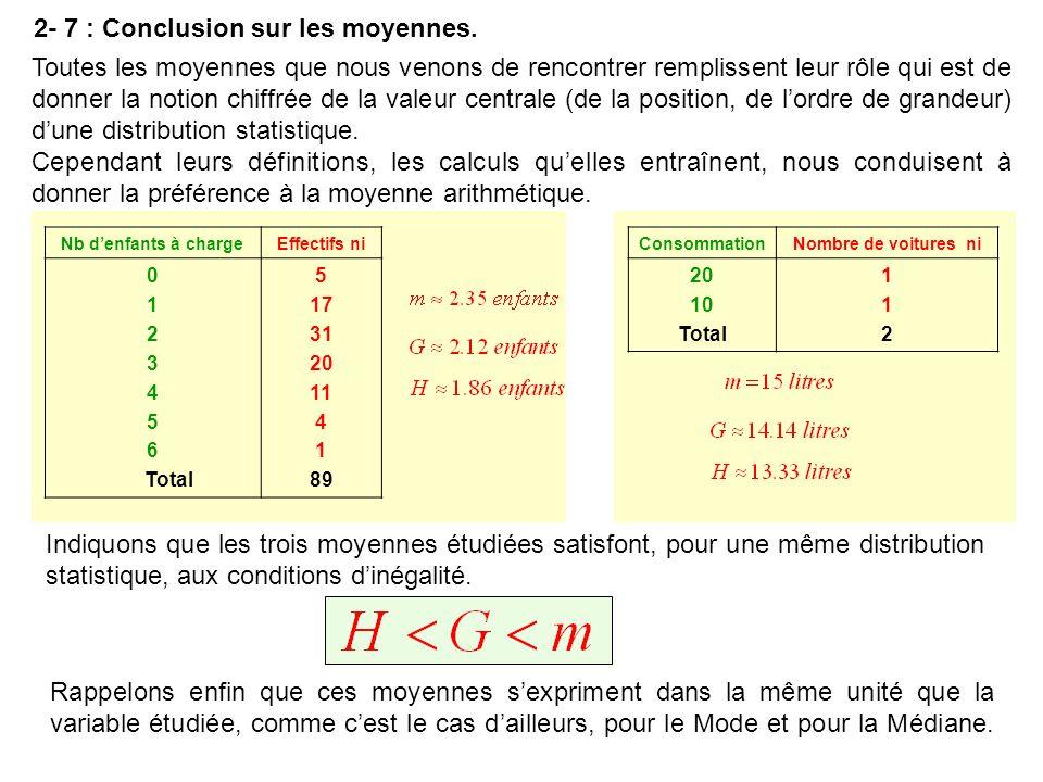 2- 7 : Conclusion sur les moyennes.