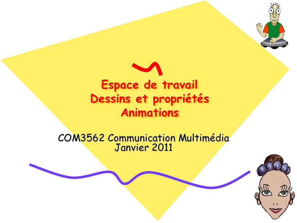 Espace de travail Dessins et propriétés Animations