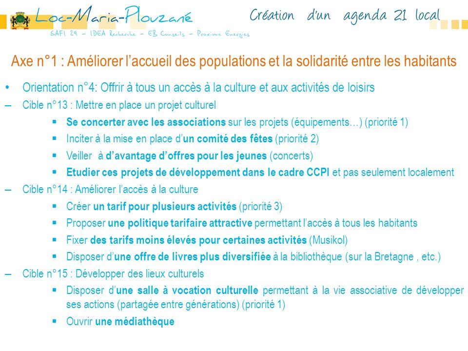 Axe n°1 : Améliorer l'accueil des populations et la solidarité entre les habitants