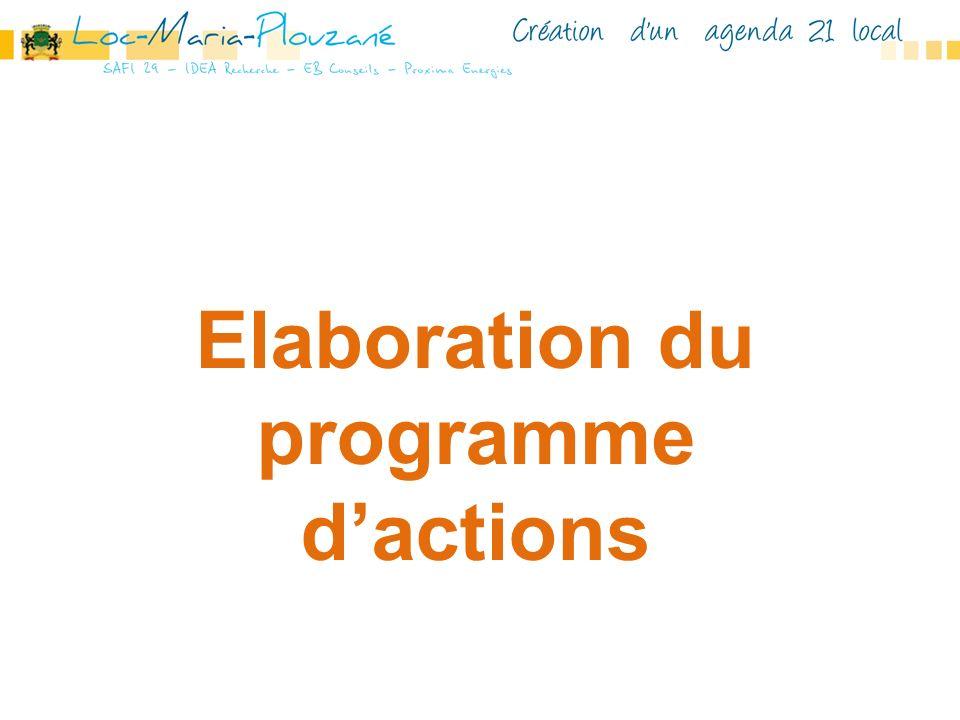 Elaboration du programme d'actions